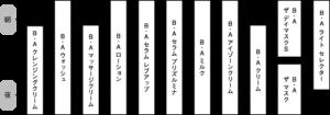 B.Aアイゾーンクリーム使用ステップ